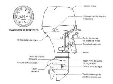 FUERABORDA SUZUKI DF50 COMPLETO DESPIECE Motori